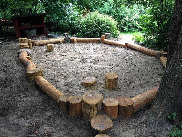 Sandspielfläche